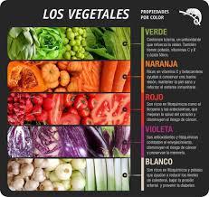 Cuales Son Los Colores Vegetales