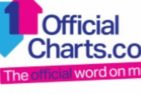 Flirt Official Charts After Party University Of Surrey