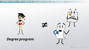 Define Vocational School What Is The Difference Between A Certificate Diploma And Degree