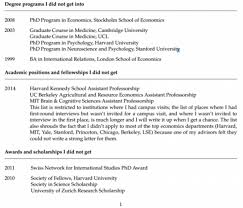 CV Of Failures Of This Princeton Psychology Professor Goes Viral