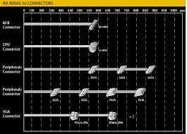 RP-PB203 RAVPOWER 15000mAh QC 3.0 12W|<b>Type</b>-<b>C</b> 18W ...