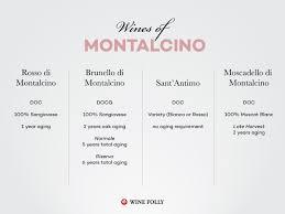 Brunello Di Montalcino Wine Its Worth The Wait Wine Folly