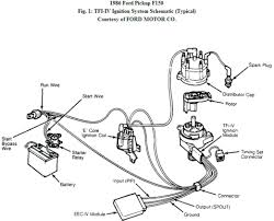 Enchanting pro p distributor wiring diagram picture collection