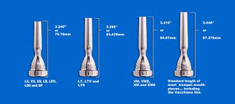 Giardinelli Trumpet Mouthpiece Comparison Chart Trumpet Mouthpieces Stork Custom Mouthpieces