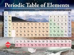 Free printable Periodic Table of Elements. | Kids ~ Help w/ school ...