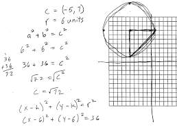derive the circle specific points students are given however student is unable to draw a right
