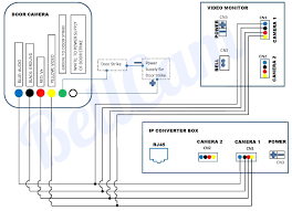 16 port cctv camera wiring diagram wiring diagram cctv cameras wiring diagram wiring diagram load 16 port cctv camera wiring diagram