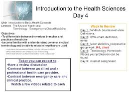 Kwl Chart Definition Unique Introduction To Health Sciences This ...