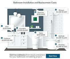 window replacement cost. Wonderful Replacement Estimate Window Replacement Costs Bathroom Remodel  Remodeling Home Cost For N