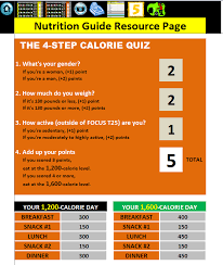 Focus T25 Meal Plan Download Bing Images T25 T25 Meal