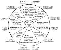 Astrology Birth Astro Online Charts Collection