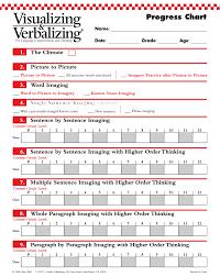 Gander Publishing V V Progress Monitoring Charts
