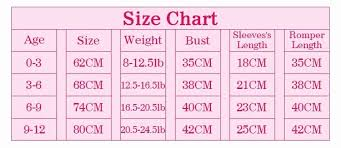 Organized Baby Pants Size Chart 2019