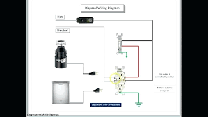 disposal wiring diagram duplex outlet large size receptacle of disposal wiring diagram duplex outlet large size receptacle of digestive system labels