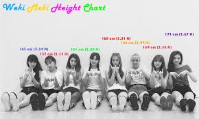 Who Are The Tallest And The Shortest Weki Meki Kpopmap