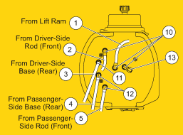 fisher minute mount 2 xtreme v plow hydraulic lift and angle ram Minute Mount 1 Wiring Diagram fisher minute mount 2 xtremev lift and angle ram components fisher minute mount 1 wiring diagram