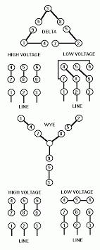wiring diagram baldor three phase motor alexiustoday Baldor Motor Wiring Diagrams 3 Phase baldor three phase motor wiring diagram 3phasemotorwiring gifresize3002c750 wiring diagram full version baldor motor wiring diagrams 3 phase 9 wire