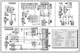 peugeot wiring diagram wiring diagram and hernes peugeot 406 wiring diagram radio light discover your