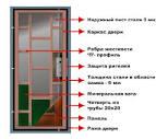 Сделать металлическая дверь в