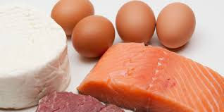 Best Sources Of Protein Bbc Good Food