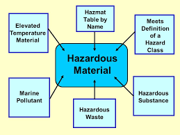 Dot Hazardous Materials Table Hazardous Material Table The Best Table 2018