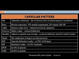 Hip Capsular Pattern Enchanting Osteoarthritis