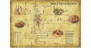 Bible Genealogy Chart Bible Family Tree From Adam Eve To