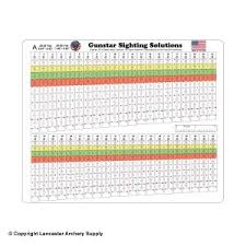 Hha Sight Tape Chart Sight Scales Software Sights Scopes Peeps Bow