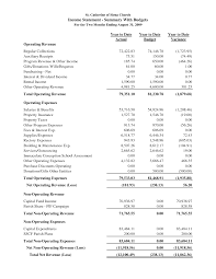 Finance Report Template Sample Church Financial Statement St Catherine Of Siena Church 18