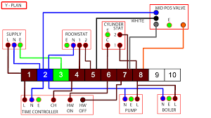 wiring diagram s plan central heating and hot water system with  at Wiring Diagram For S Plan Central Heating System