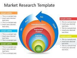 Market Analysis Template template Market Research Analysis Template Report Example Market 1