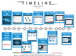 together with Recruitment Timeline   Buck Lodge AVID Portfolio 2013 2014 furthermore Free Technology for Teachers  Read Write Think Timeline   A likewise Major Events   Turning Points   6th Grade History MRS  BROWN additionally Mrs  Patten further HOW TO CREATE TIMELINES ON READ WRITE THINK     Magazine Music also The Ultimate List of Timeline Makers moreover 8 Excellent Free Timeline Creation Tools for Teachers in addition iPaddiction  RWT Timeline  Amazing Free iPad or  puter Tool additionally The Ultimate List of Timeline Makers besides Quiz and Timeline tools for learning and teaching. on latest read write think timeline 2