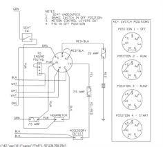 husqvarna kill switch diagram wiring diagrams value wiring husqvarna zero turn questions answers pictures fixya husqvarna kill switch diagram