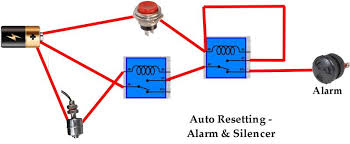 need to setup full and empty alarm on water tank welcome to 1 when activated by floating when the tank if full the float switch sends power to the power coil of the first relay 2 that relay is turned on