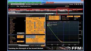 Usd Chart Bloomberg Bloomberg Forex Forward Rates Forex Forex Rates Live