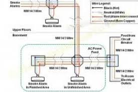 simplex 4020 wiring diagram simplex 4020 wiring diagram \u2022 indy500 co simplex 4020 programming software at Simplex 4020 Wiring Diagram