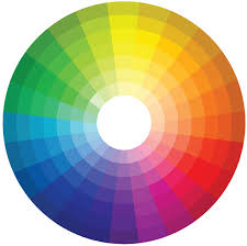 paint themes are derived from diffe choices from the color wheel the basic themes include monochromatic complementary ogous triadic and tetradic