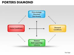 Diamonds Powerpoint Templates