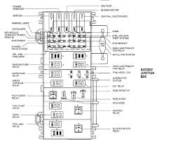 which fuse and or relay needs to be replaced if i have a fully 2000 ford ranger owners manual at 2000 Ford Ranger Fuse Box