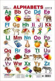 Education Chart Educational Charts For Kids Wholesaler