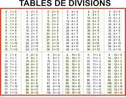 Blank Times Table Worksheet Kookenzo Com