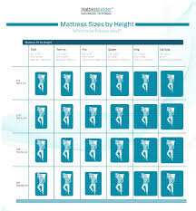mattress sizes by length and width standard mattress