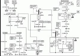 chevy s wiring diagram for radio wiring diagram wiring diagram for 1999 chevy s10 the