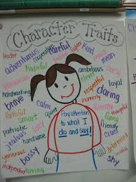 Character Traits Anchor Chart Found Online Words Kids Can Use To Describe A Characters