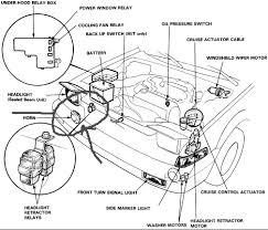 87 honda accord engine diagram circuit wiring and diagram hub \u2022 2009 Honda CR-V Engine Diagram where can i find a diagram of the honda accord engine compartment rh justanswer com honda
