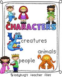Character Setting Plot Chart Printable Story Elements Posters Characters Setting Plot