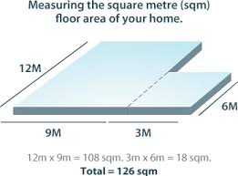 Measuring the square meter floor area of your home.