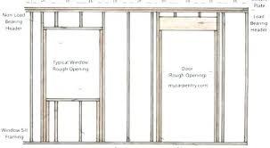 rough opening door framing a garage door images of rough opening garage door framing images design