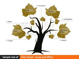 tree diagram powerpoint graphic tree diagrams editable ppt slides
