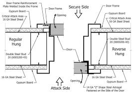door jamb detail plan. Door Frame Reinforcement Idoorframe Pertaining To Measurements 1280 X 894 Jamb Detail Plan